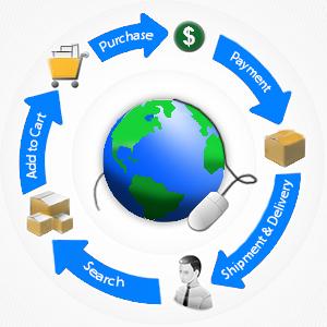 6d0fea2e3a2c Aké výhody má predaj cez internetový obchod (eshop)   - Internetový obchod